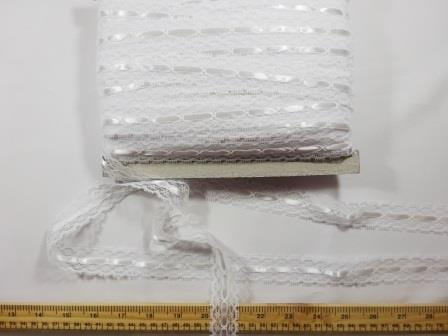 Ribbon Insert Lace Trimming Code Jam